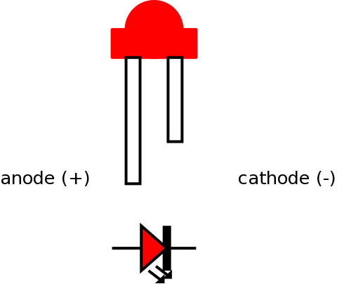 Diode Current Direction Direction of Current Flow