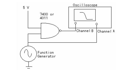 Pc  Cp200 Electronics Lab I