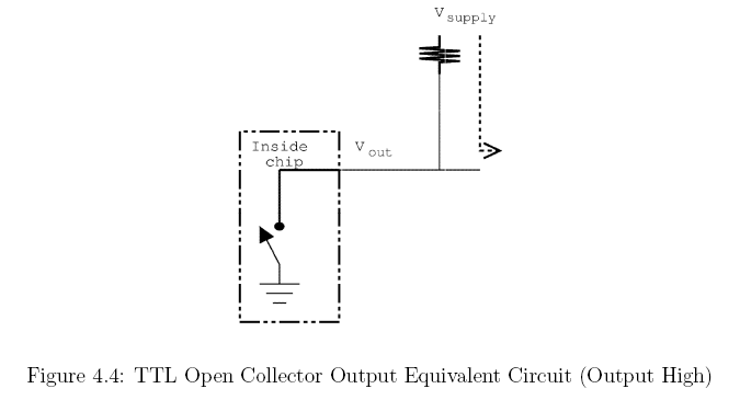 ttl_open_pullup pc cp200 electronics lab i logic gate characteristics iii open collector wiring diagram at bayanpartner.co