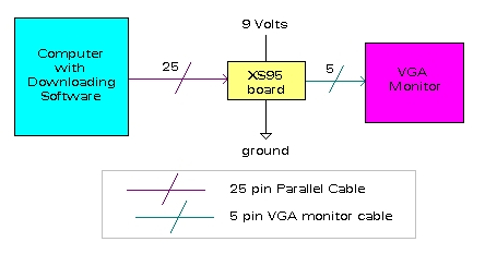 Vga graphic card block diagram ccuart Image collections