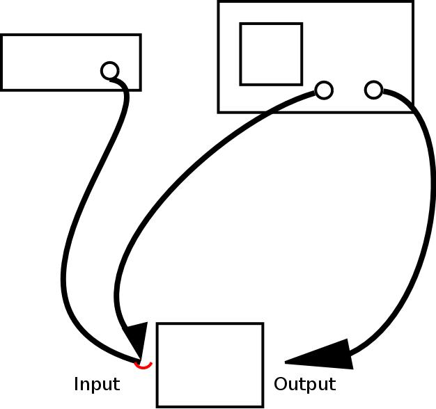 pc  cp320 physical computing